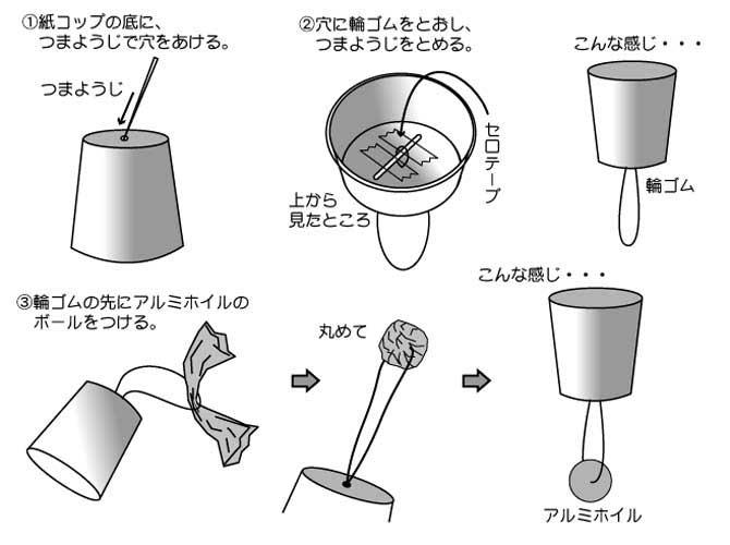 すべての折り紙 折り紙 手作り : 手作りおもちゃ「クラッカー」